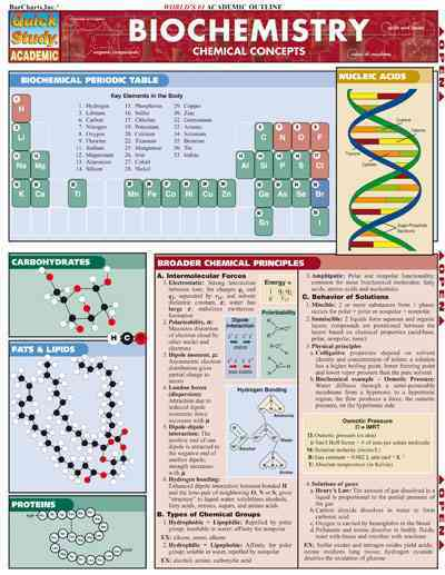 Biochemistry Laminated Guide By Jackson, Mark D., Ph.D.